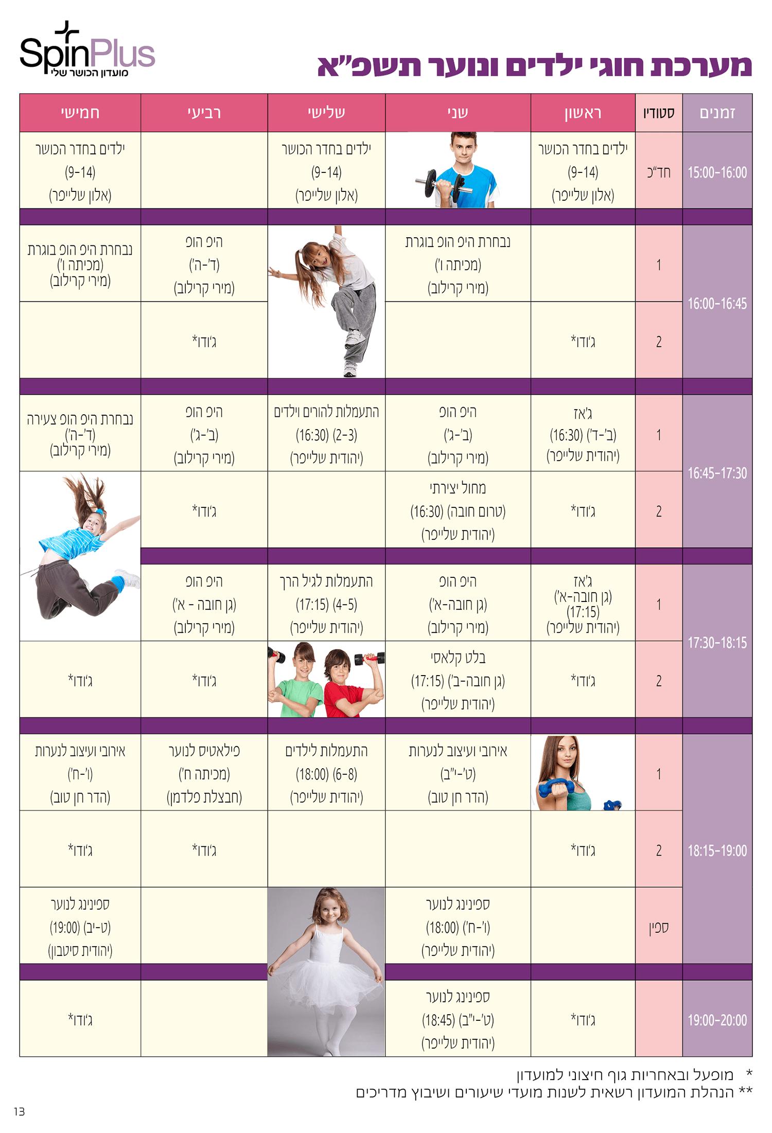מערכת ילדים תשפא 17-8-2020